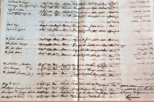 Una carta della leva murattiana (1809). La freccia indica il nome del militare morto nella Campagna di Russia (1812)